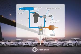 Новинка! Отключение системы SAP Toyota | Lexus в Кургане